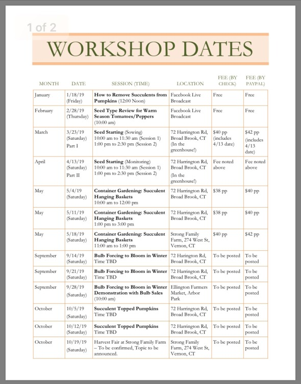Dates Chart Page 1 2019 Workshops